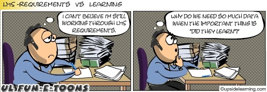 LMS - Requirements vs Learning