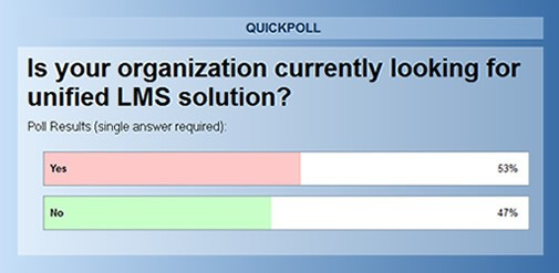 Unified Learning Systems - Quick Poll-2
