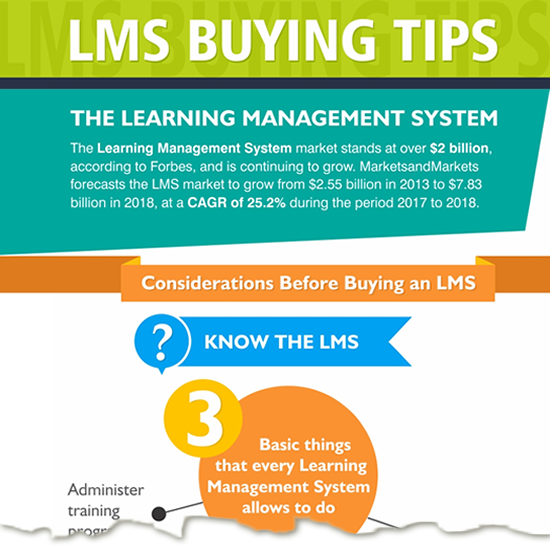 LMS Buying Tips | Infographic