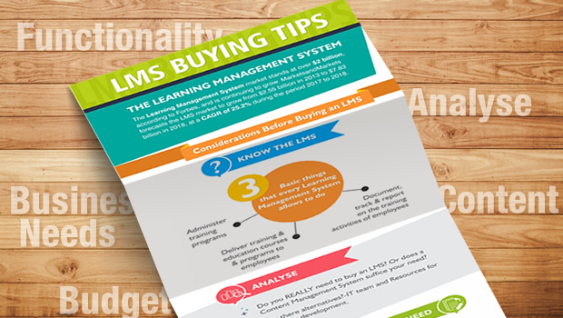 LMS Buying Tips