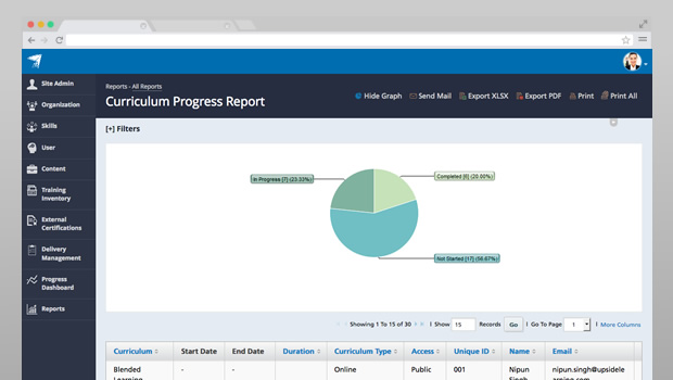 Detailed Reports through UpsideLMS' MIS & Reporting