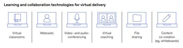 Learning & collaboration technologies for virtual delivery