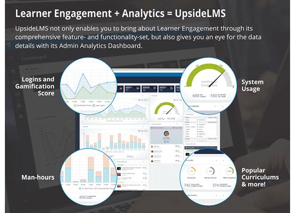 Learner Engagement + Analytics = UpsideLMS